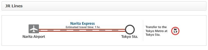 Narita-Tokyo_transfer