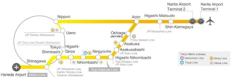 Narita-Tokyo_transfer_JR Line Keisei Skyliner_harta