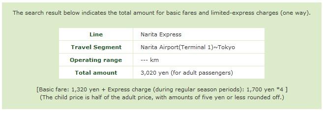 Narita-Tokyo_transfer_JR Line Train