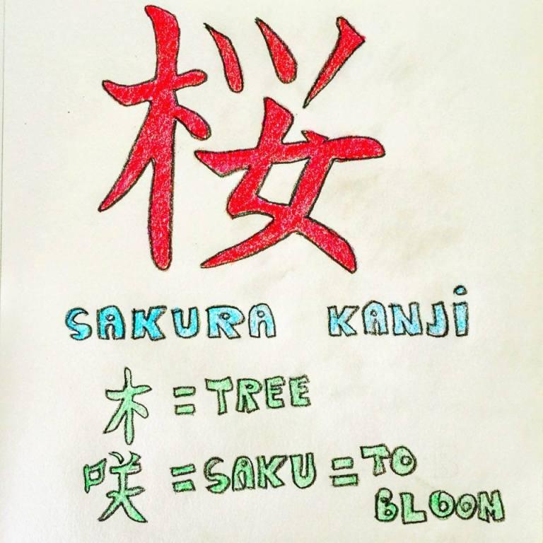 sakura kanji