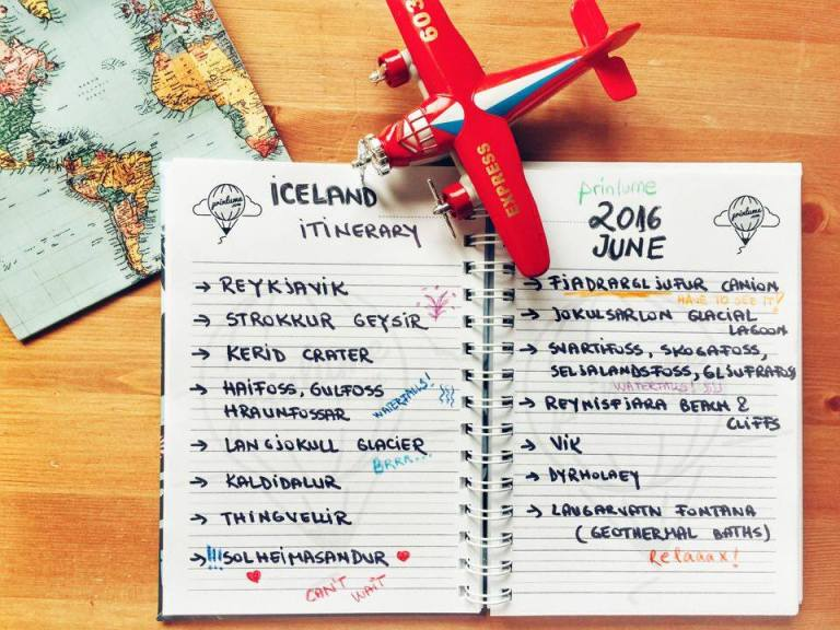 Iceland Itinerary
