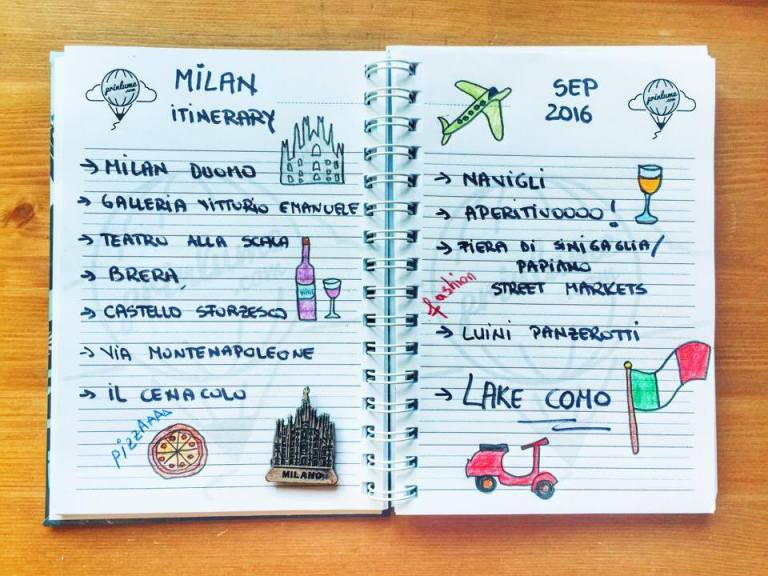 MIlano Itinerary