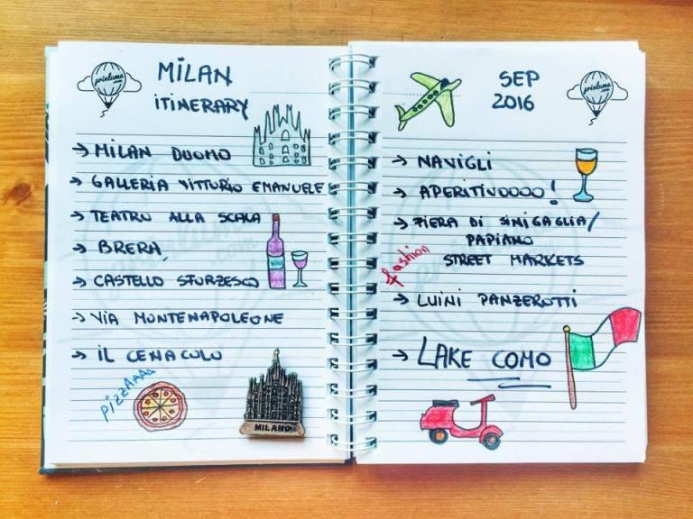 milano-itinerary