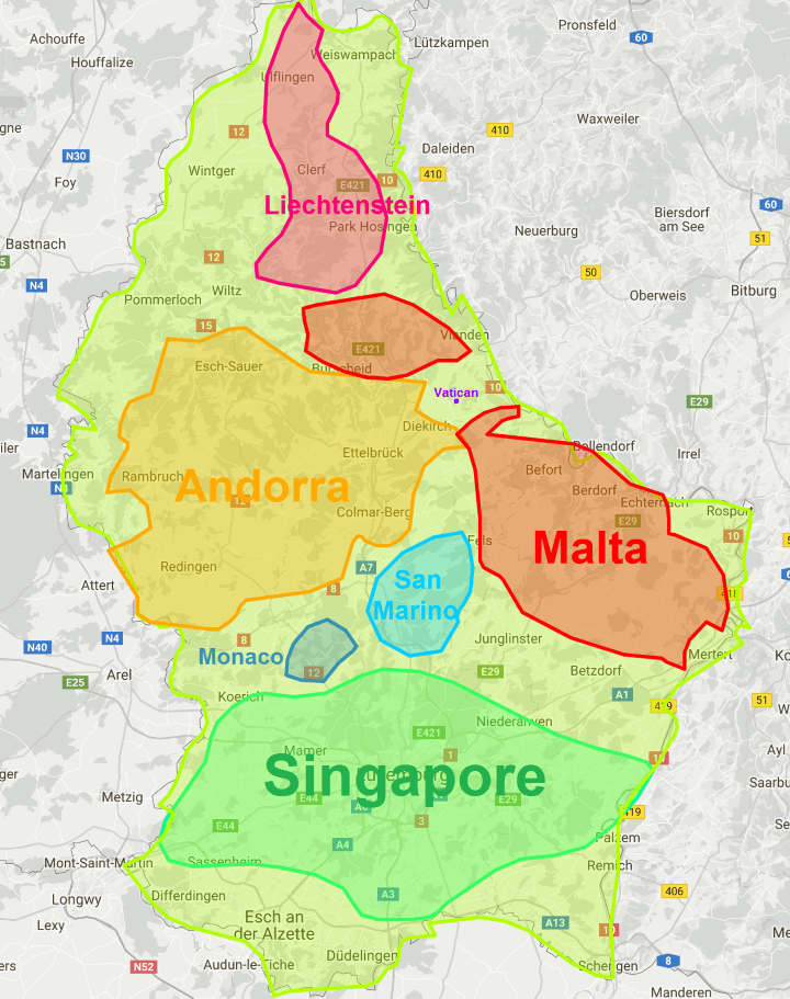 Luxembourg-Microstate