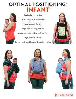 Optimal Positioning - Infant