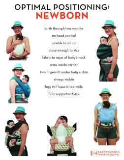Optimal Positioning - Newborn
