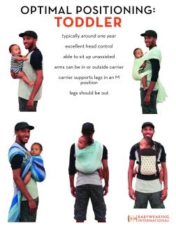 Optimal Positioning - Toddler