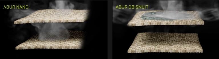 Abur Uscat vs Abur Obisnuit